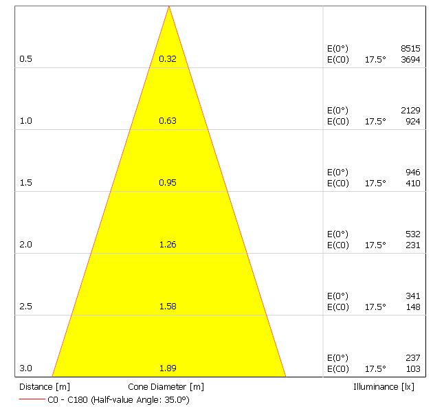 file cone diagram png eladwiki rh elad su per b org Parts of a Volcano Diagram Diagram of a Conical Volcano