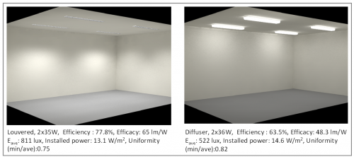 Comparison of two different lighting schemes.